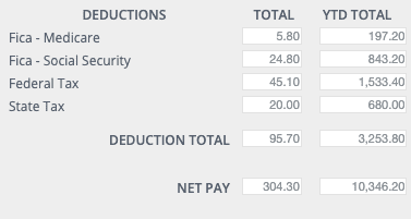Calculate Pay stub deductions with our Calculator